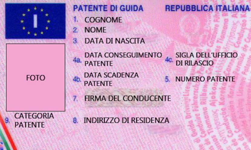 la patente di guida è valida come documento di riconoscimento