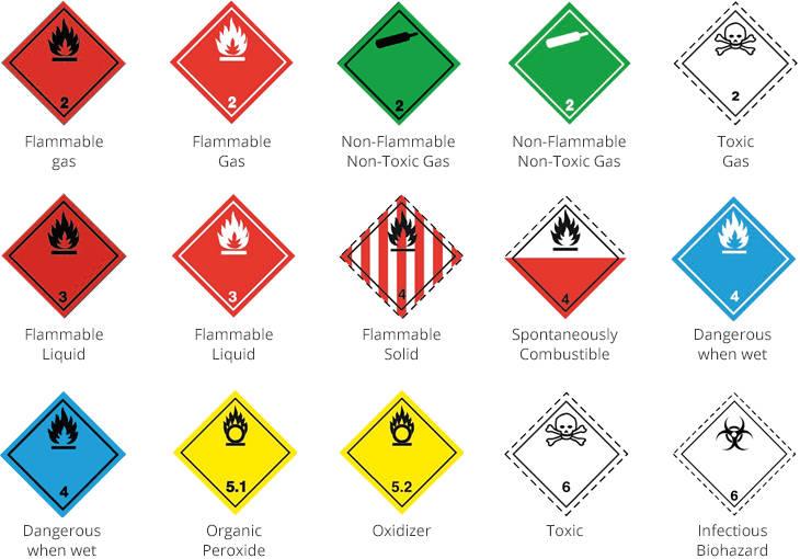 cfp adr trasporto merci pericolose su strada patentino tabella normativa costo cfp cisterne esplosivi radioattivi autoscuola cagliari rinnovo cfp adr corso